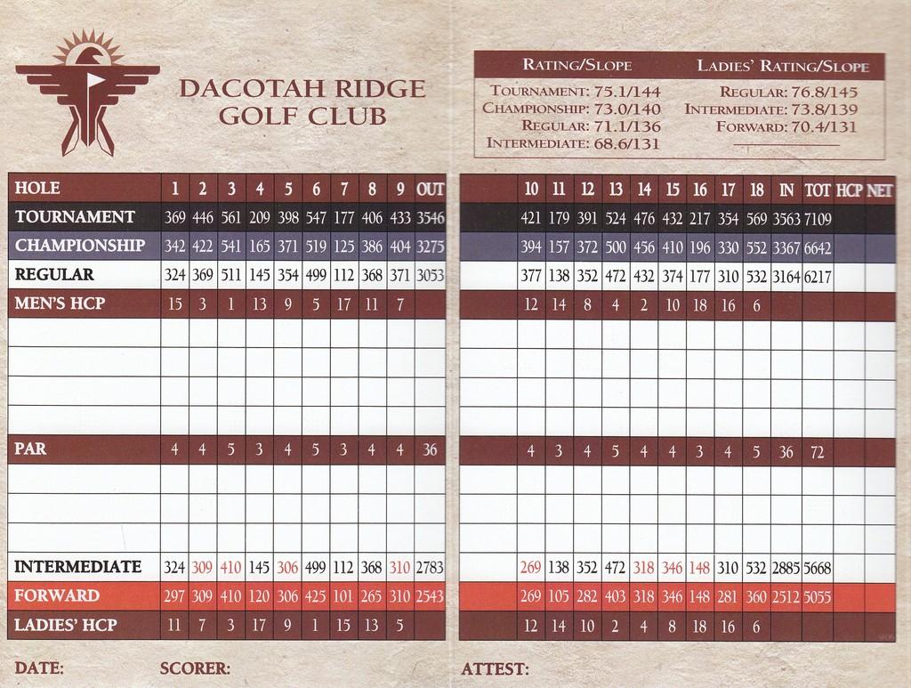 Dacotah Ridge GC - Actual Scorecard | Course Database Golfers