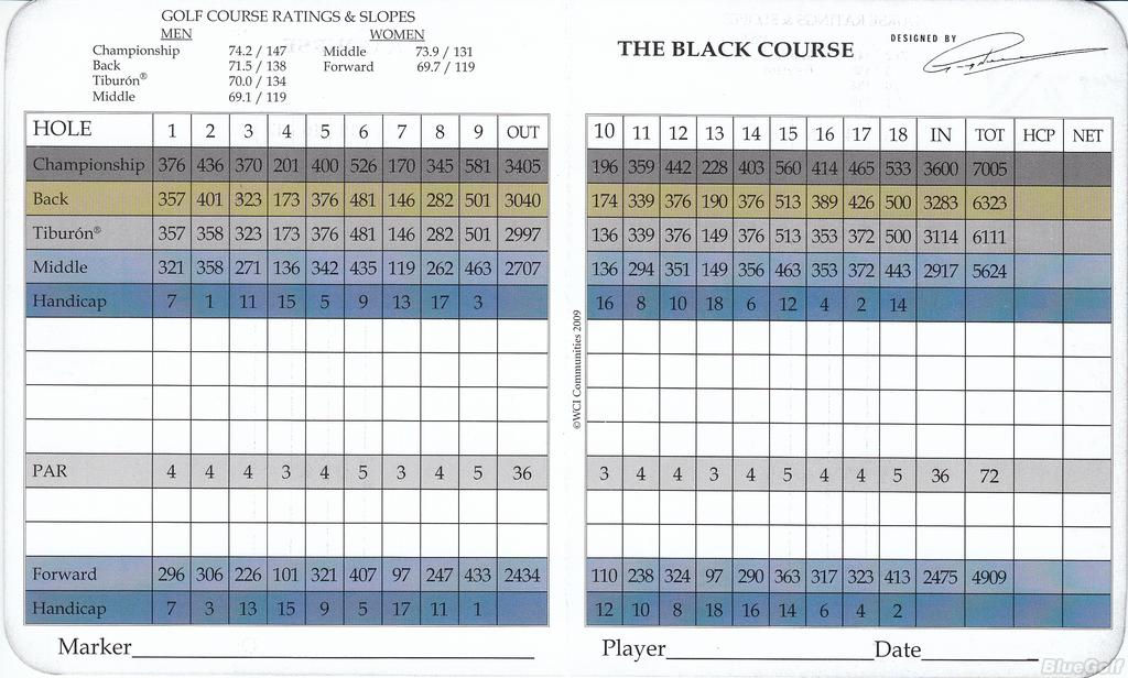 Bethpage Black Scorecard 29