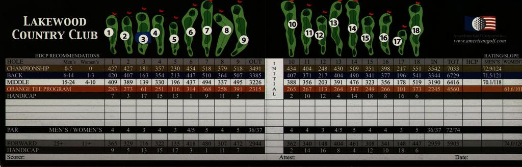 Lakewood CC - Actual Scorecard | Course Database Golfers