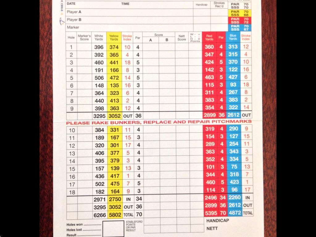 Pga Tour Scorecard Rules