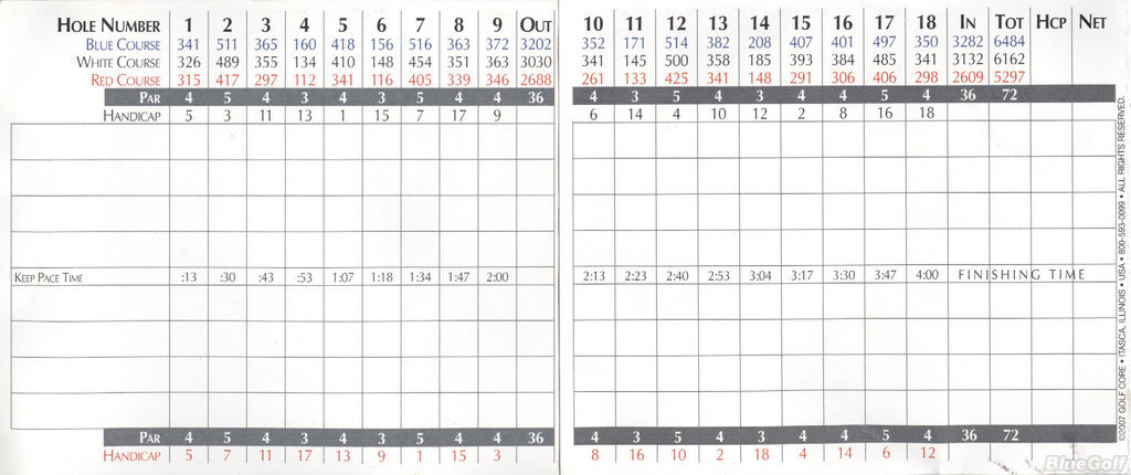 Sunset Valley Golf Club Course Profile Course Database