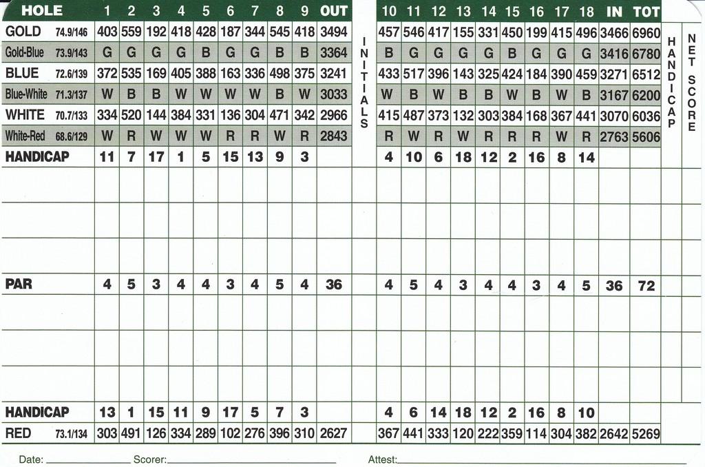 Atlanta Country Club Course Profile Course Database