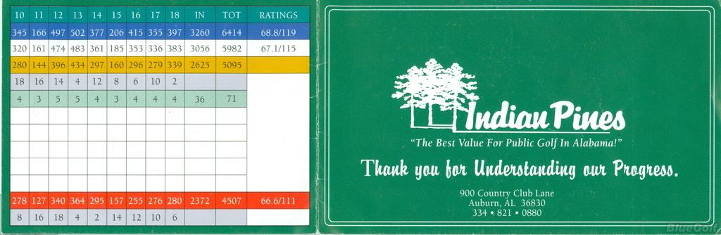 Indian Pines GC - Actual Scorecard | Course Database