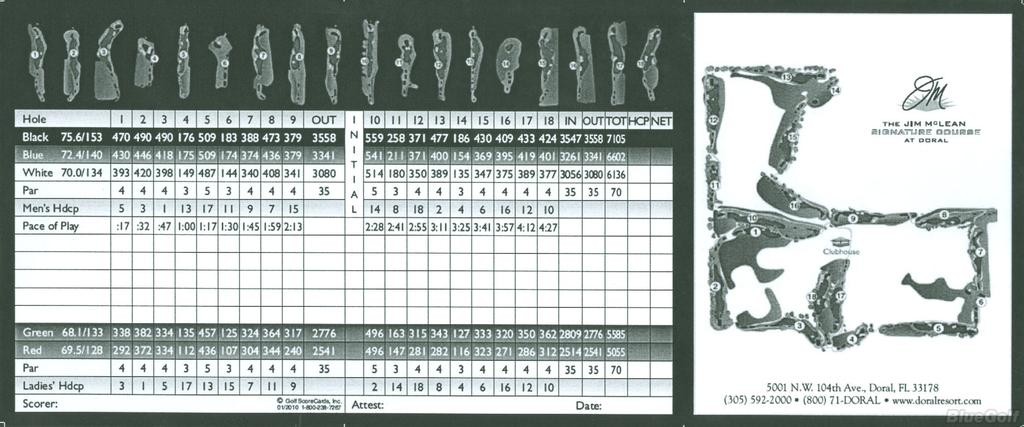 Trump National Doral - Actual Scorecard | Course Database Golfers