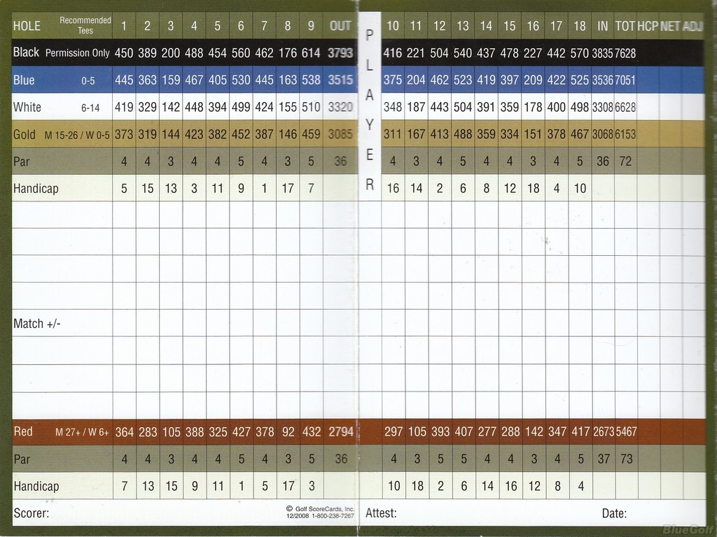 course review  torrey pines south