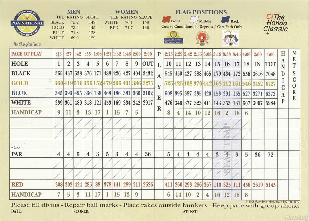 Palm Beach National Golf Scorecard