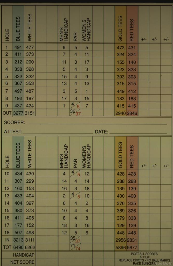 Sunningdale Cc Actual Scorecard Course Database