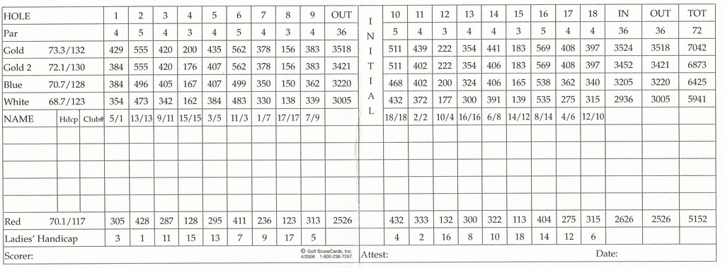 Maridoe Golf Club - Course Profile   Course Database   1024 x 379 jpeg 111kB