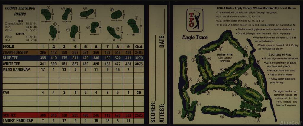 Jupiter In Oaks >> TPC Eagle Trace - Course Profile | Course Database
