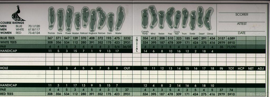 Santa Anita Golf Course Course Profile Course Database