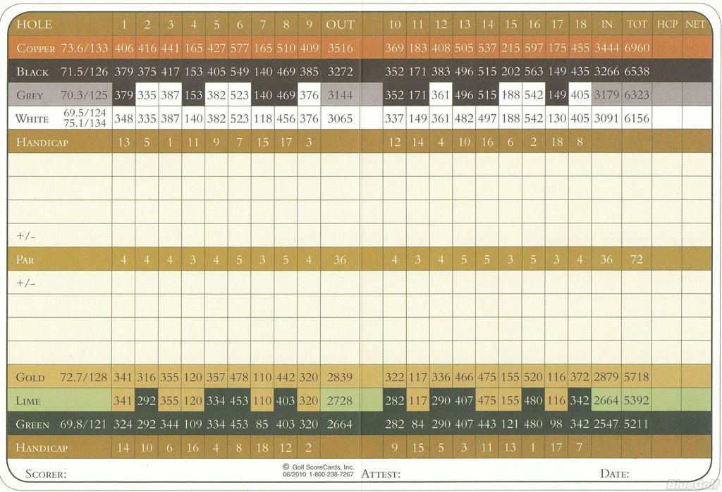 Serrano Country Club Course Profile Course Database
