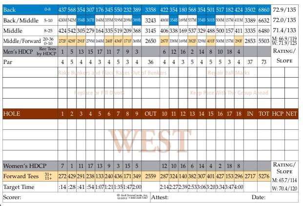 hershey scorecard Editor's note: in 1992, robert s kaplan and david p norton's concept of the balanced scorecard revolutionized conventional thinking about performance metrics by going beyond traditional .