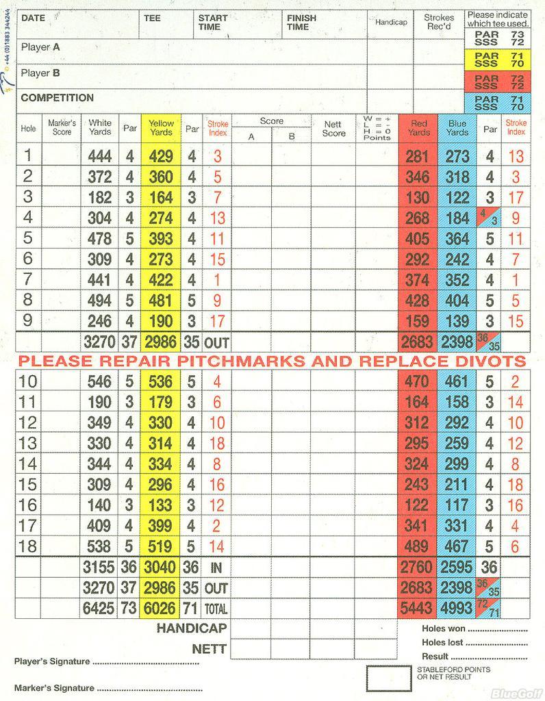 Drift - Actual Scorecard | Course Database Golfers