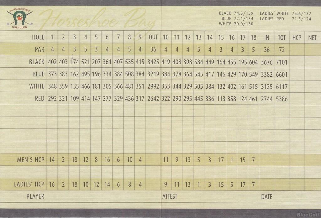 Horseshoe Bay GC - Actual Scorecard | Course Database Golfers