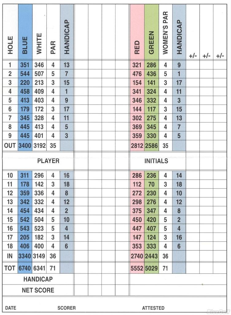 Round Hill Club - Course Profile | Course Database
