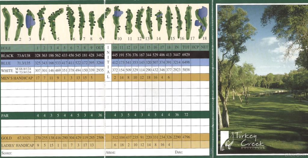 Turkey Creek Gc Actual Scorecard Course Database
