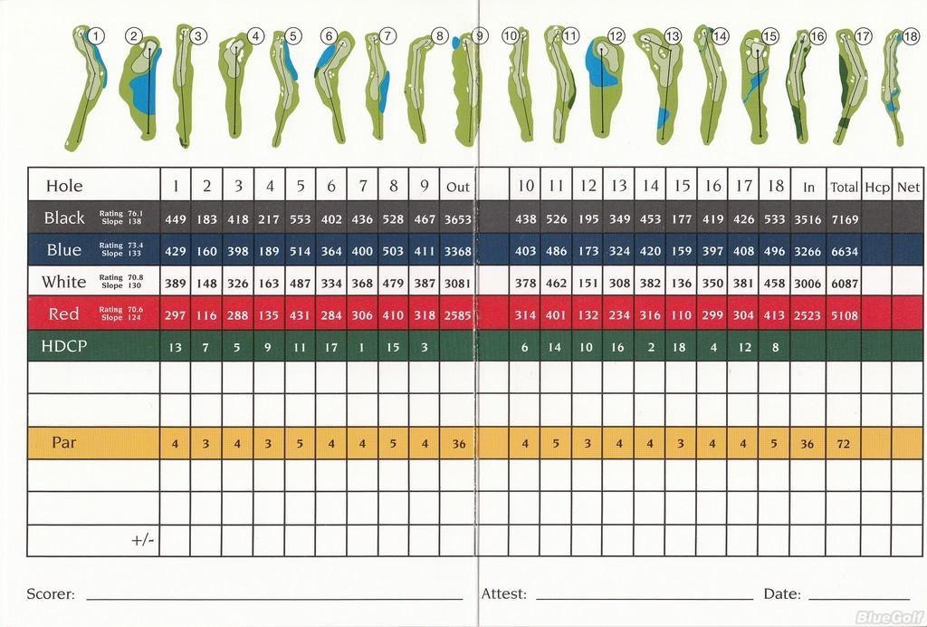 Actual scorecard for chariot run golf club