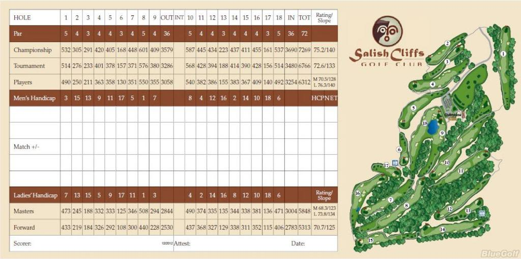 Salish Cliffs Scorecard