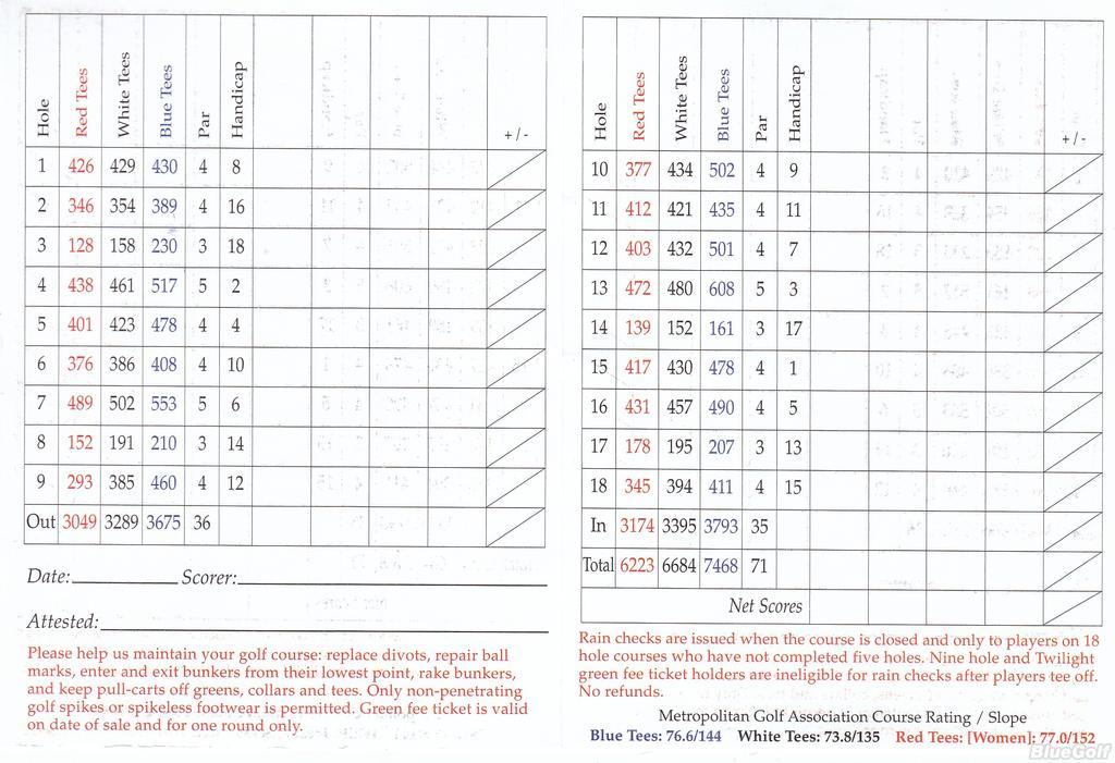 Bethpage Black Scorecard 101