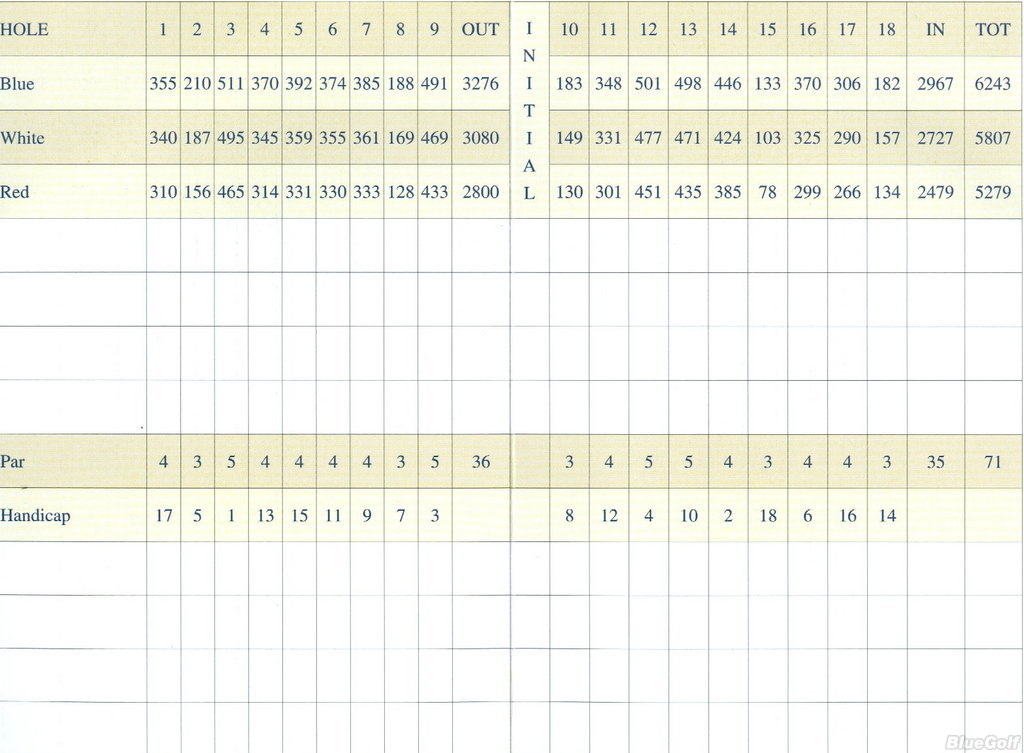 Alamo City Golf Trail Brackenridge Park Course Profile