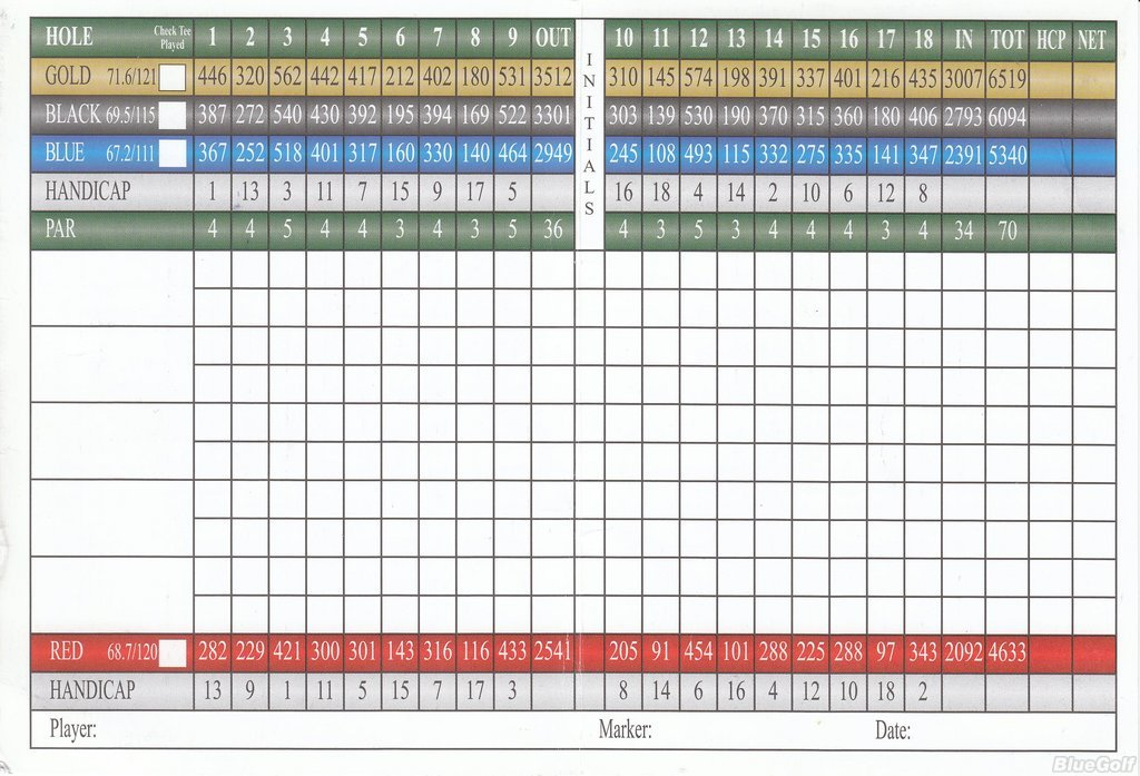 Actual Scorecard for Belmar Golf Club