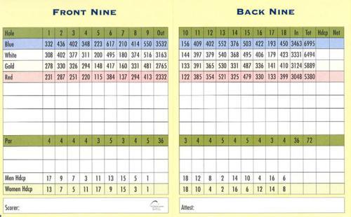 10++ Broken tee golf course layout viral