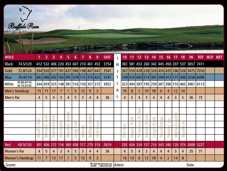 25+ Buffalo run golf course scorecard ideas in 2021