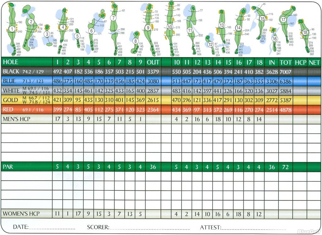 Yankee Hill Cc Actual Scorecard Course Database