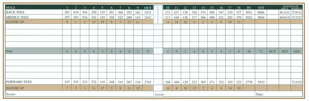 Sunset Hills Country Club Course Profile Course Database
