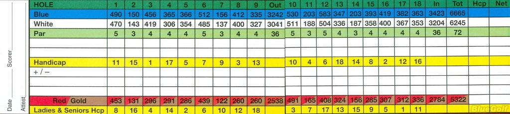 Lima Country Club Island Oak Score Card