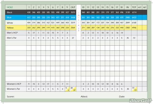 Harding Golf Course Course Profile Course Database