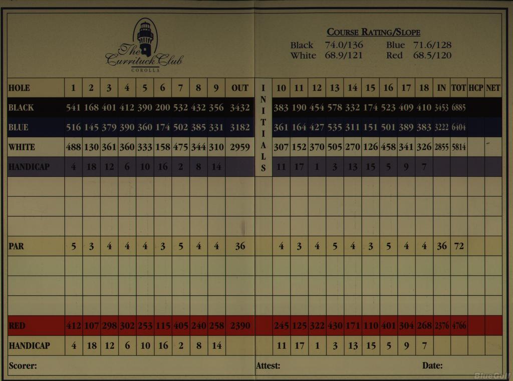 Currituck golf club pictures #1