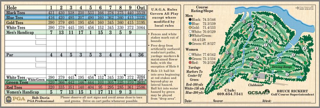 Medford Village Country Club - Course Profile | Course Database