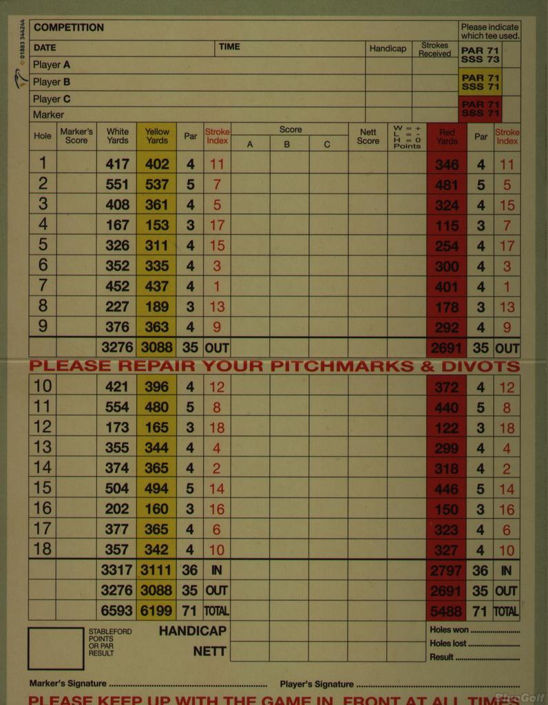De Vere Staverton Park - Actual Scorecard | Course Database