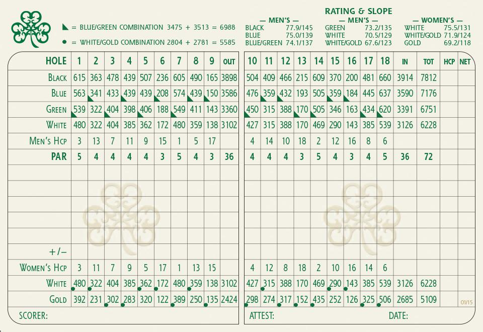Erin Hills Actual Scorecard Course Database