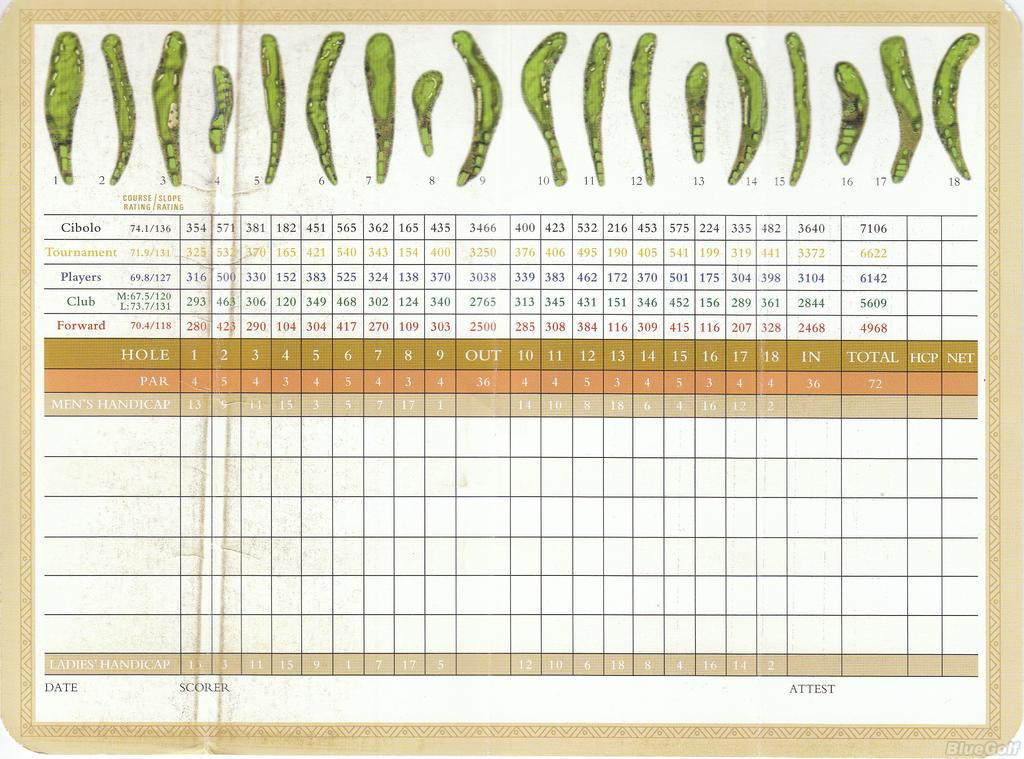 Tpc San Antonio At Amp T Canyons Course Course Profile Course Database