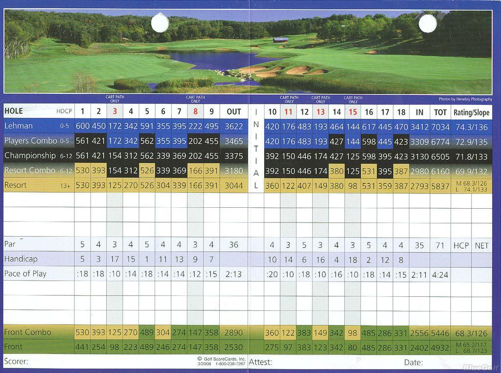 About Troy Burne Golf Club