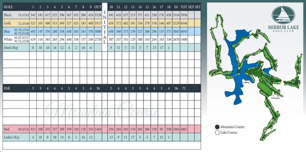 Mirror Lake Gc Mountain Actual Scorecard Course Database