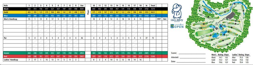 glen abbey golf club course profile course database