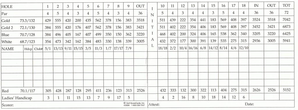 Maridoe Golf Club Course Profile Course Database
