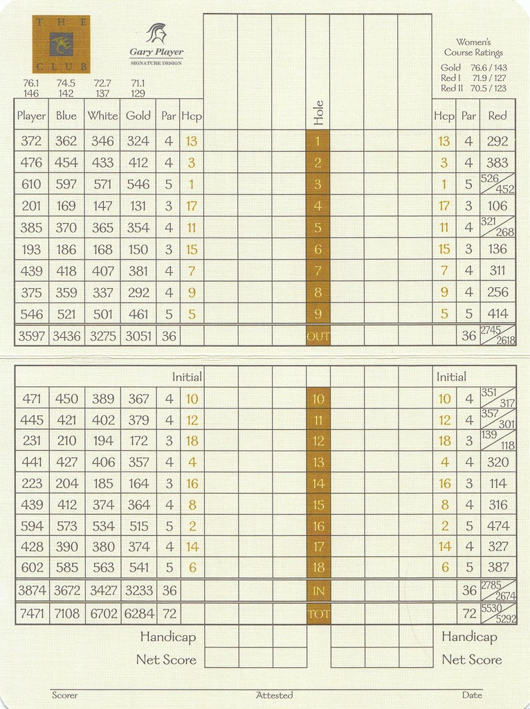 Actual Scorecard for The ACE Club | Course Database