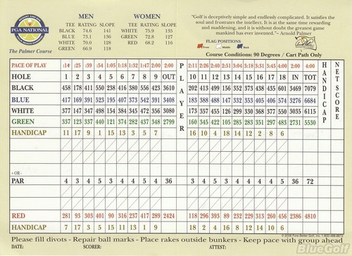 Palm Beach National Scorecard
