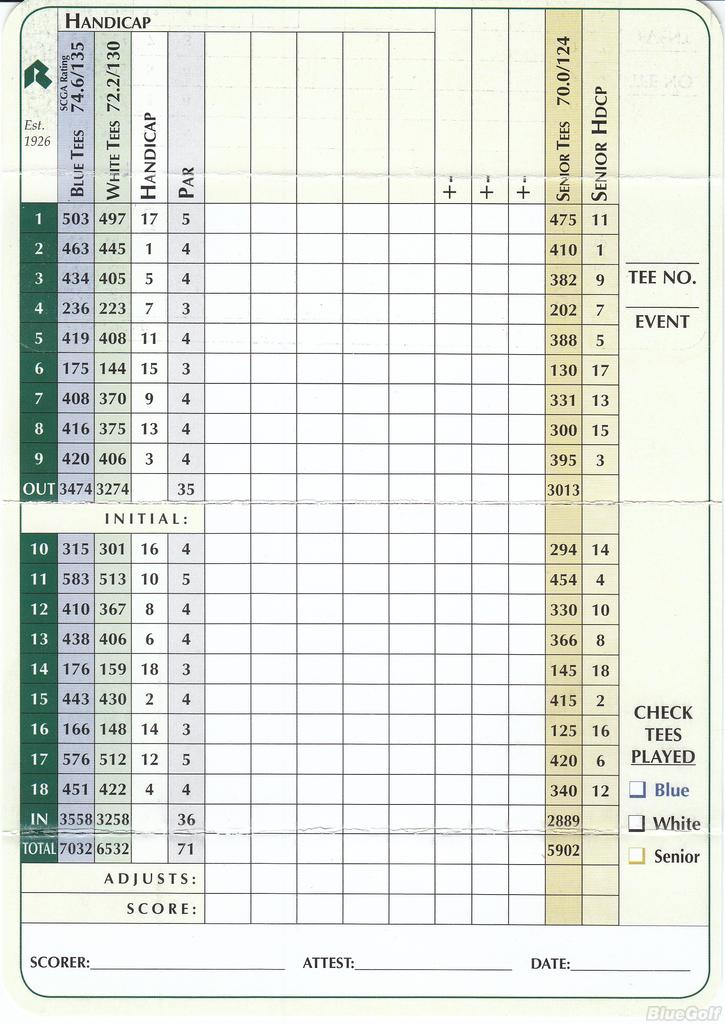 The Riviera Country Club Course Profile Course Database