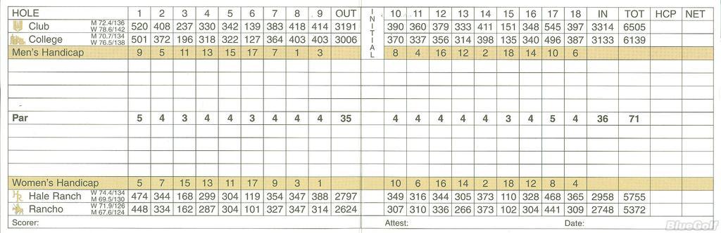 Los Altos Golf & Country Club - Course Profile | Course ...